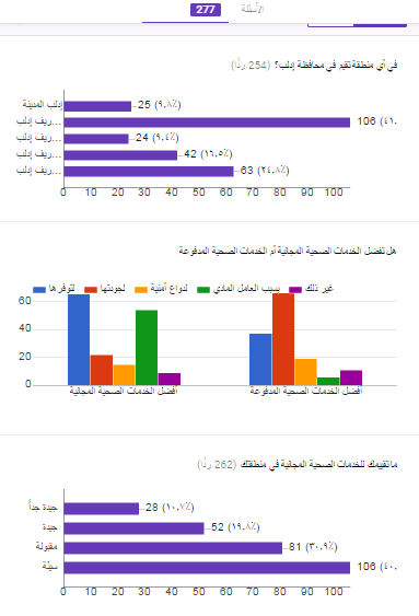 %d8%a7%d9%84%d8%a7%d8%b3%d8%aa%d8%a8%d9%8a%d8%a7%d9%86